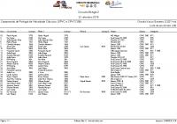 CPVC-CPVC_1300_Lista de envolvidos