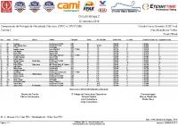 CPVC_Corrida2_Final_Official