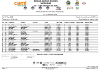 Kia_GT_Cup_-Treino Livre – 2ª Sessão